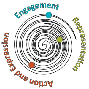 Universal Design for Learning galaxy image