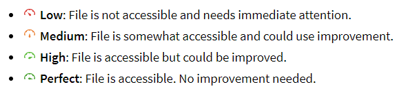Accessibility Gauges:  Low: File is not accessible and needs immediate attention. Medium: File is somewhat accessible and could use improvement. High: File is accessible but could be improved. Perfect: File is accessible. No improvement needed.