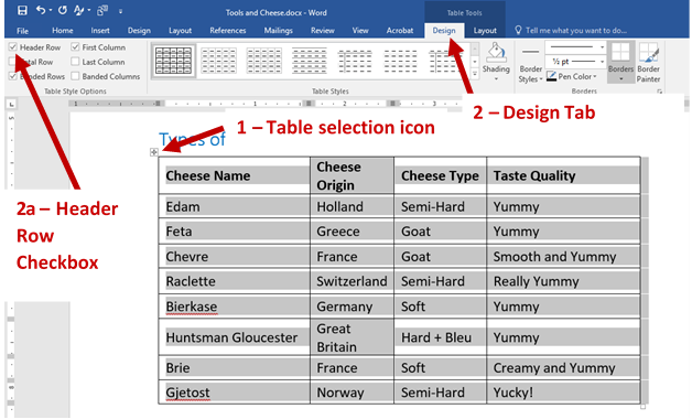 Screenshot of a Word context table with arrows pointing to the table selection icon, the design tab and the header row checkbox.