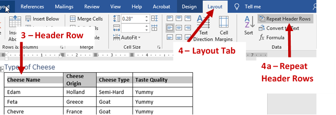 Screenshot of a Word context table with arrows pointing to the header row, layout context tab, and the repeat header rows toggle.